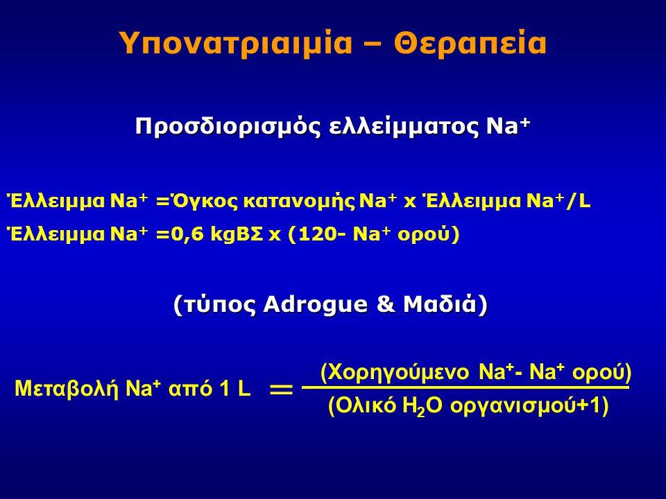 Προσδιορισμός ελλείμματος Na + Έλλειμμα Na + =Όγκος κατανομής Na + x Έλλειμμα Na + /L Έλλειμμα Na + =0,6 kgΒΣ x (120- Na + ορού) (τύπος Adrogue & Μαδι