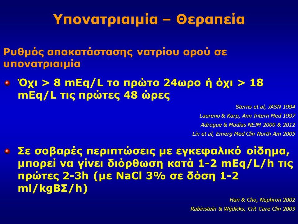 Όχι > 8 mEq/L το πρώτο 24ωρο ή όχι > 18 mEq/L τις πρώτες 48 ώρες Sterns et al, JASN 1994 Laureno & Karp, Ann Intern Med 1997 Adrogue & Madias NEJM 200