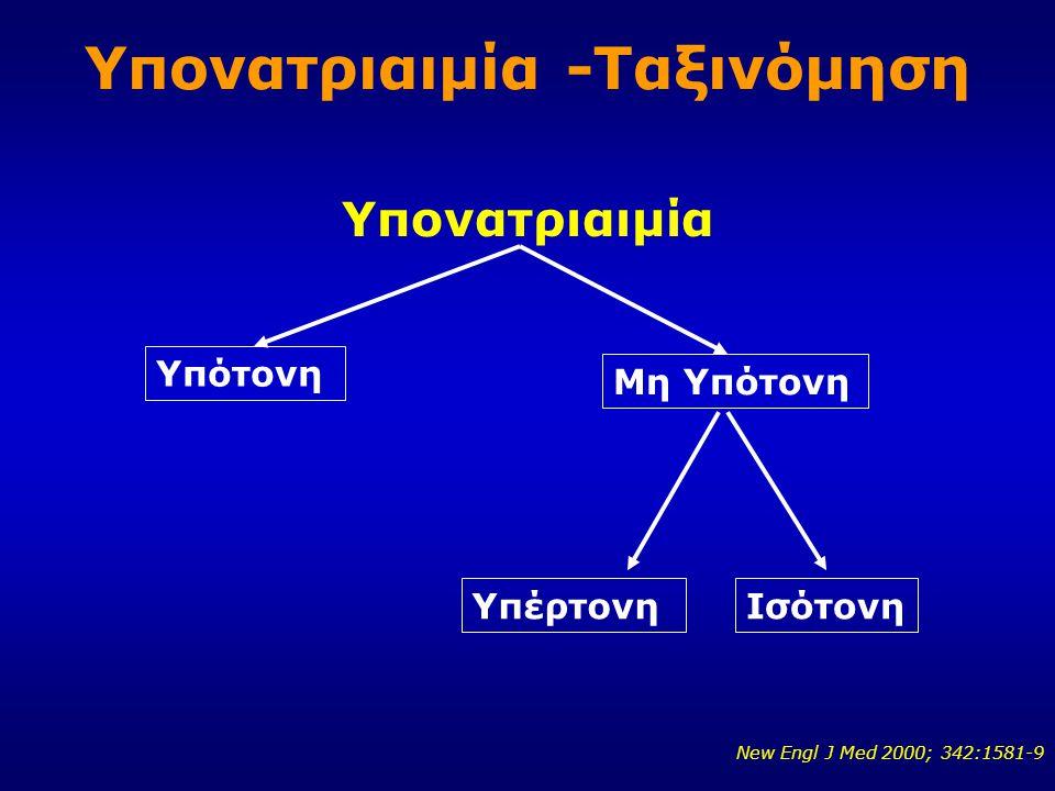 Υπονατριαιμία -Ταξινόμηση Υπονατριαιμία New Engl J Med 2000; 342:1581-9 Υπότονη ΥπέρτονηΙσότονη Μη Υπότονη