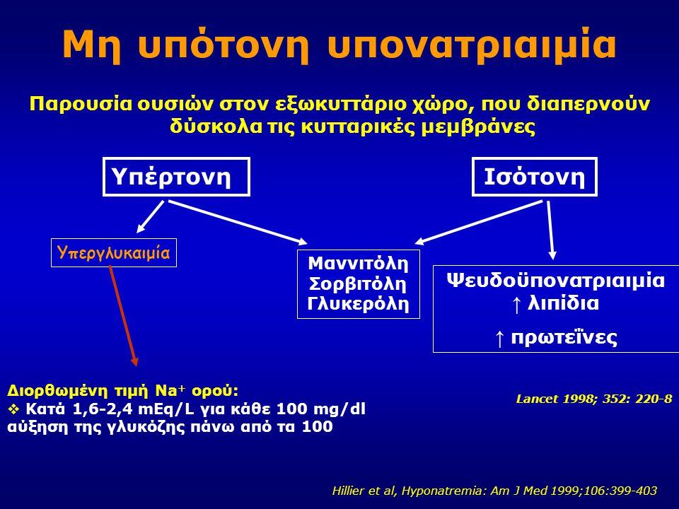 Μη υπότονη υπονατριαιμία Παρουσία ουσιών στον εξωκυττάριο χώρο, που διαπερνούν δύσκολα τις κυτταρικές μεμβράνες ΥπέρτονηΙσότονη Υπεργλυκαιμία Μαννιτόλ