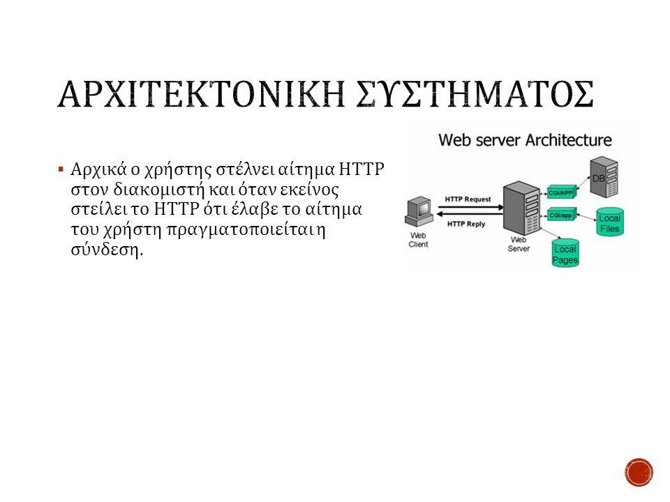  Αρχικά ο χρήστης στέλνει αίτημα ΗΤΤΡ στον διακομιστή και όταν εκείνος στείλει το ΗΤΤΡ ότι έλαβε το αίτημα του χρήστη πραγματοποιείται η σύνδεση.