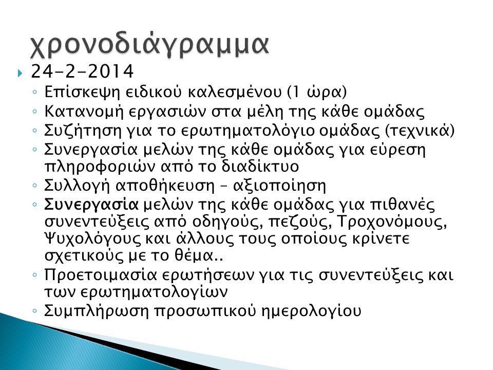  24-2-2014 ◦ Επίσκεψη ειδικού καλεσμένου (1 ώρα) ◦ Κατανομή εργασιών στα μέλη της κάθε ομάδας ◦ Συζήτηση για το ερωτηματολόγιο ομάδας (τεχνικά) ◦ Συνεργασία μελών της κάθε ομάδας για εύρεση πληροφοριών από το διαδίκτυο ◦ Συλλογή αποθήκευση – αξιοποίηση ◦ Συνεργασία μελών της κάθε ομάδας για πιθανές συνεντεύξεις από οδηγούς, πεζούς, Τροχονόμους, Ψυχολόγους και άλλους τους οποίους κρίνετε σχετικούς με το θέμα..