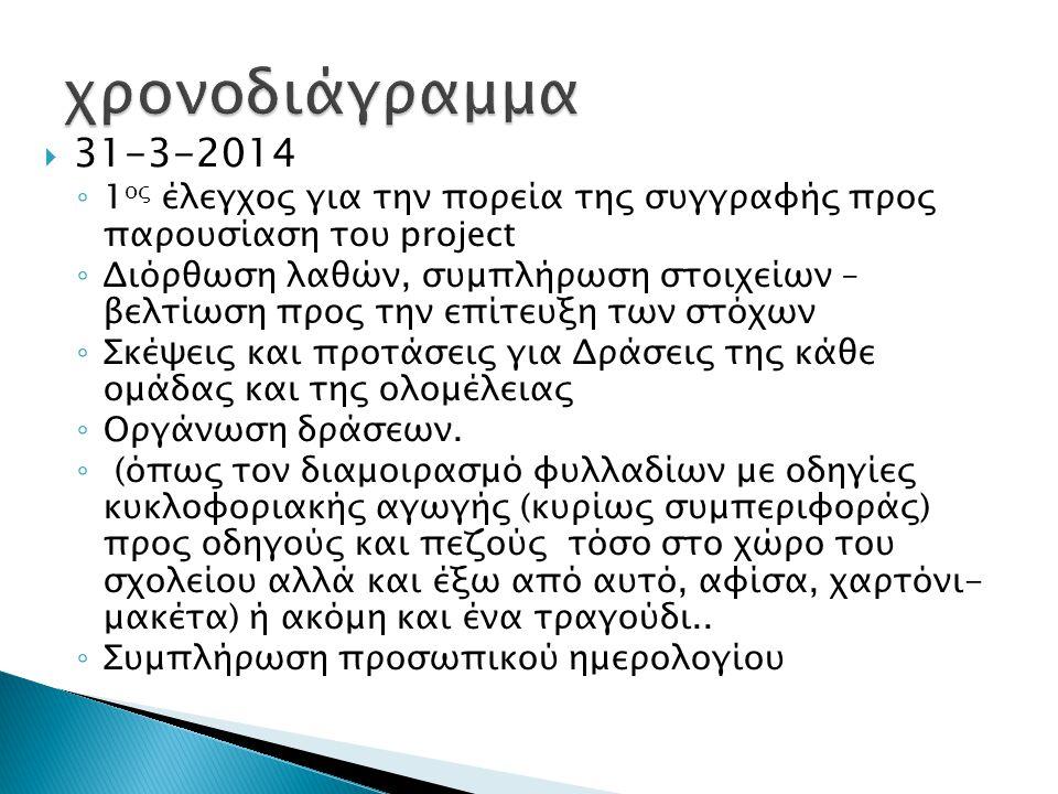  31-3-2014 ◦ 1 ος έλεγχος για την πορεία της συγγραφής προς παρουσίαση του project ◦ Διόρθωση λαθών, συμπλήρωση στοιχείων – βελτίωση προς την επίτευξη των στόχων ◦ Σκέψεις και προτάσεις για Δράσεις της κάθε ομάδας και της ολομέλειας ◦ Οργάνωση δράσεων.