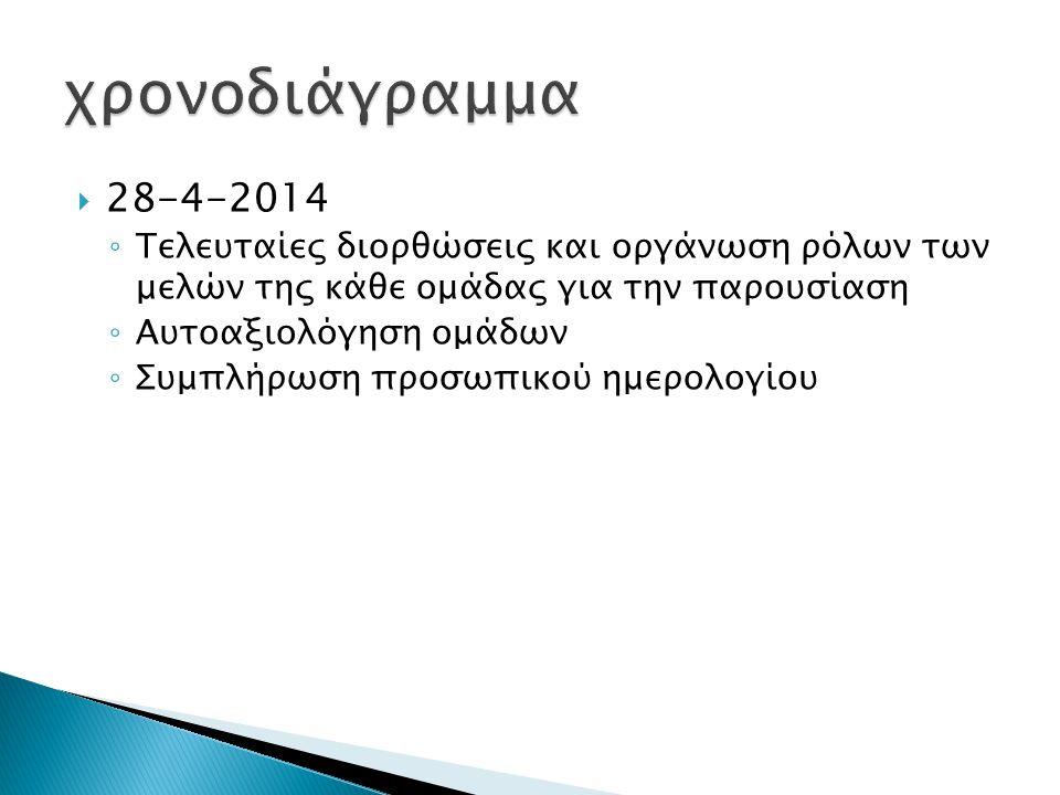  28-4-2014 ◦ Τελευταίες διορθώσεις και οργάνωση ρόλων των μελών της κάθε ομάδας για την παρουσίαση ◦ Αυτοαξιολόγηση ομάδων ◦ Συμπλήρωση προσωπικού ημερολογίου