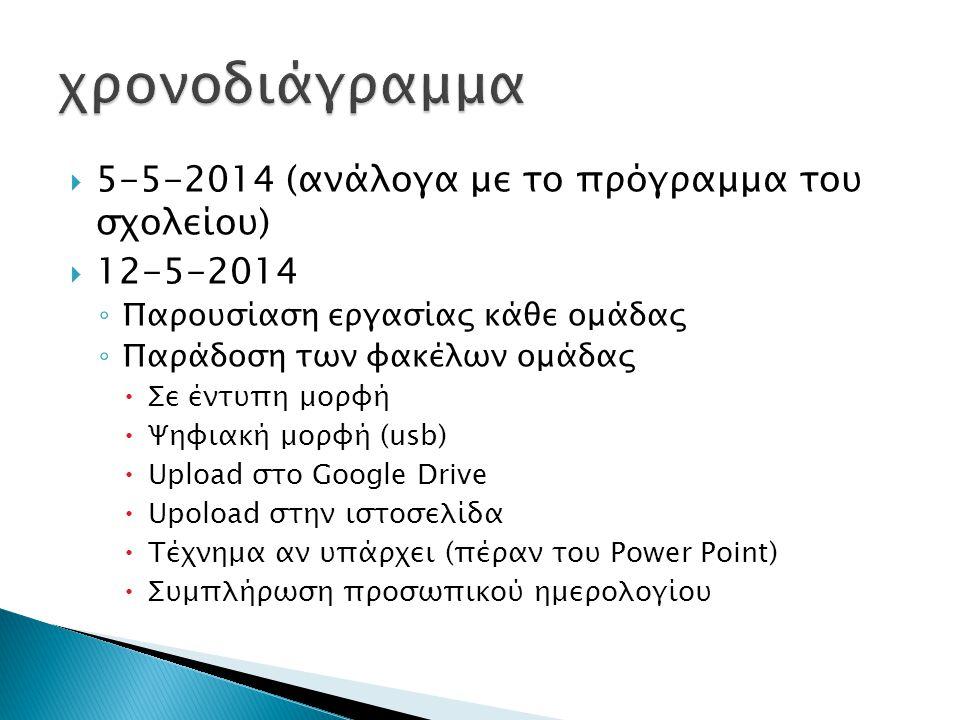  5-5-2014 (ανάλογα με το πρόγραμμα του σχολείου)  12-5-2014 ◦ Παρουσίαση εργασίας κάθε ομάδας ◦ Παράδοση των φακέλων ομάδας  Σε έντυπη μορφή  Ψηφιακή μορφή (usb)  Upload στο Google Drive  Upoload στην ιστοσελίδα  Τέχνημα αν υπάρχει (πέραν του Power Point)  Συμπλήρωση προσωπικού ημερολογίου