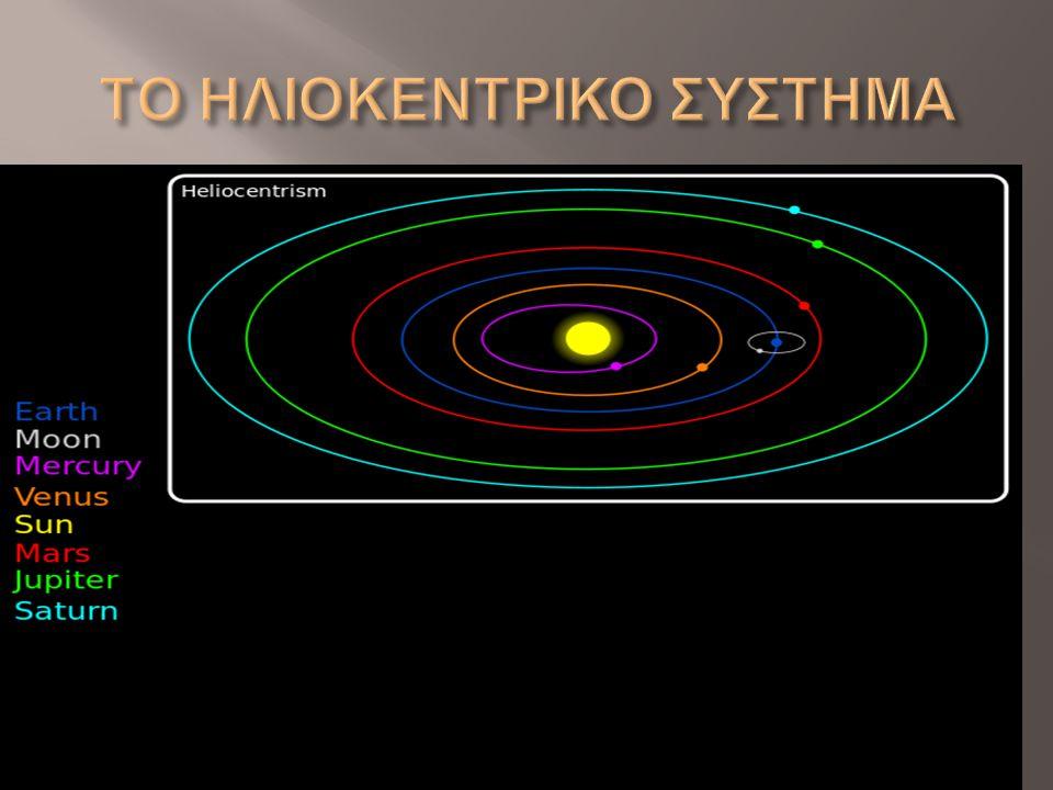  Υποστηρικτές του ηλιοκεντρικού συστήματος ήταν Α) Ο Πυθαγόρας ο Σάμιος, 6 ος αι.