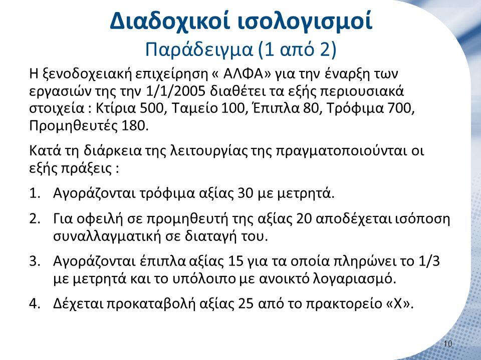 Διαδοχικοί ισολογισμοί Παράδειγμα (1 από 2) Η ξενοδοχειακή επιχείρηση « ΑΛΦΑ» για την έναρξη των εργασιών της την 1/1/2005 διαθέτει τα εξής περιουσιακ