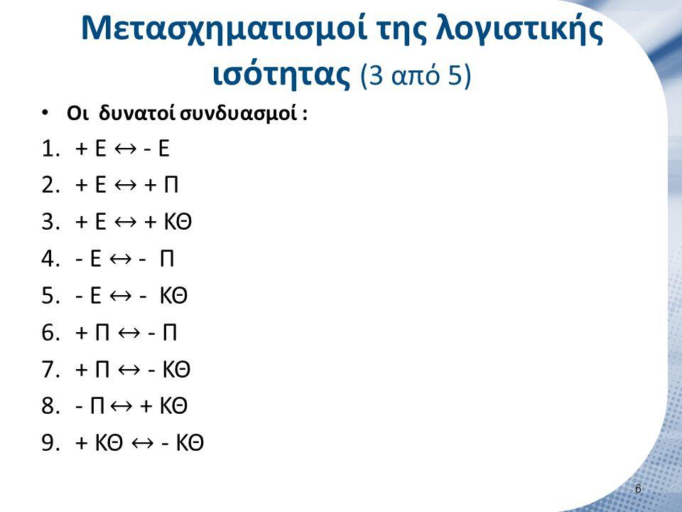 Παρακολούθηση ή καταχώρηση των μεταβολών με τη μέθοδο: 1.Των διαδοχικών ισολογισμών.