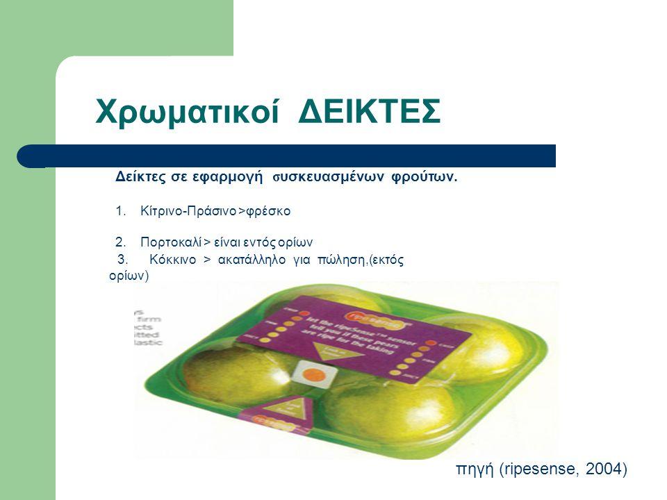 Χρωματικοί ΔΕΙΚΤΕΣ Δείκτες σε εφαρμογή σ υσκευασμένων φρούτων. 1.Κίτρινο-Πράσινο >φρέσκο 2.Πορτοκαλί > είναι εντός ορίων 3. Κόκκινο > ακατάλληλο για π