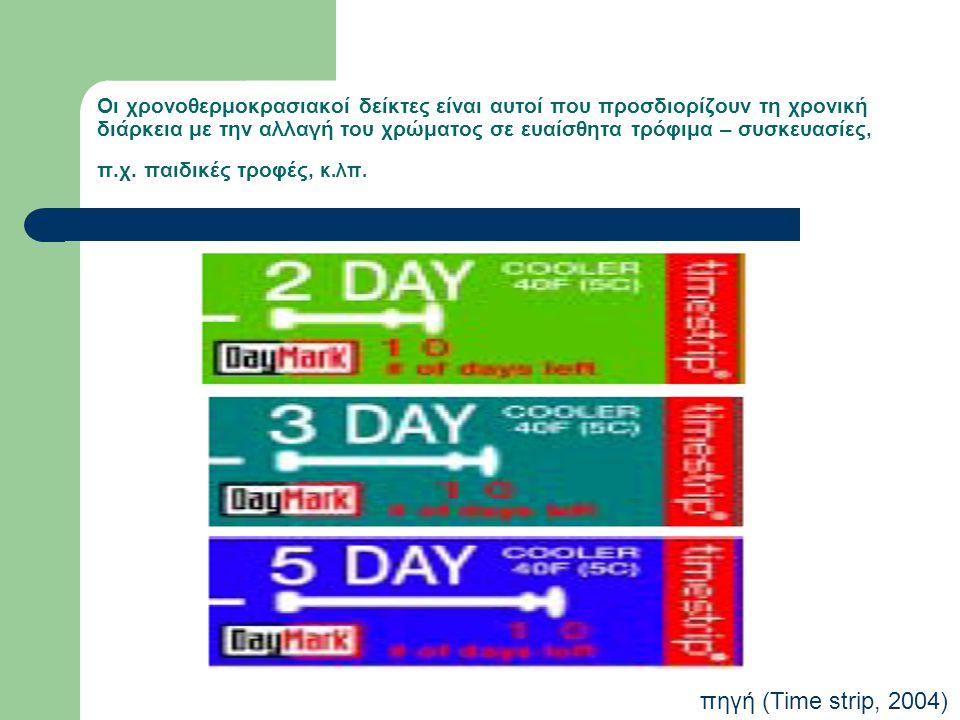 Οι χρονοθερμοκρασιακοί δείκτες είναι αυτοί που προσδιορίζουν τη χρονική διάρκεια με την αλλαγή του χρώματος σε ευαίσθητα τρόφιμα – συσκευασίες, π.χ.