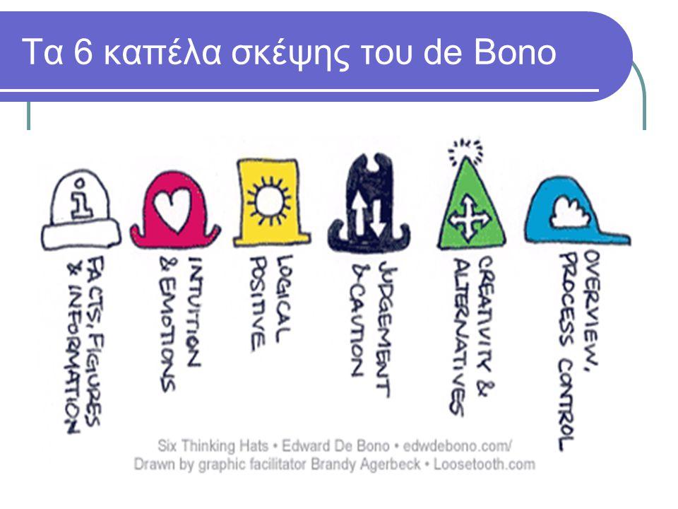 Τα 6 καπέλα σκέψης του de Bono
