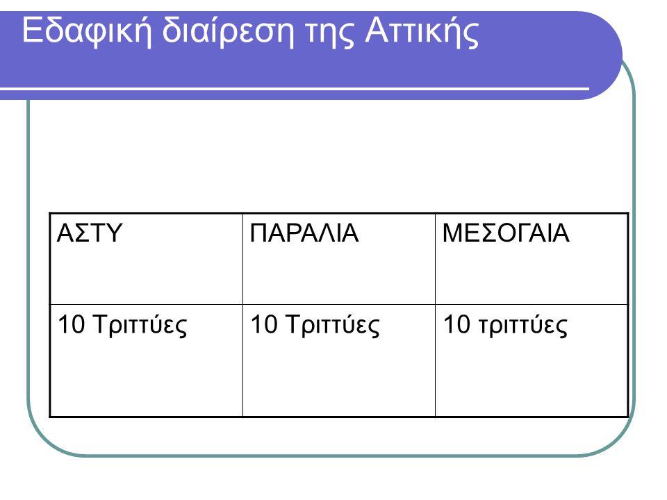 Εδαφική διαίρεση της Αττικής ΑΣΤΥ ΠΑΡΑΛΙΑΜΕΣΟΓΑΙΑ 10 Τριττύες 10 τριττύες