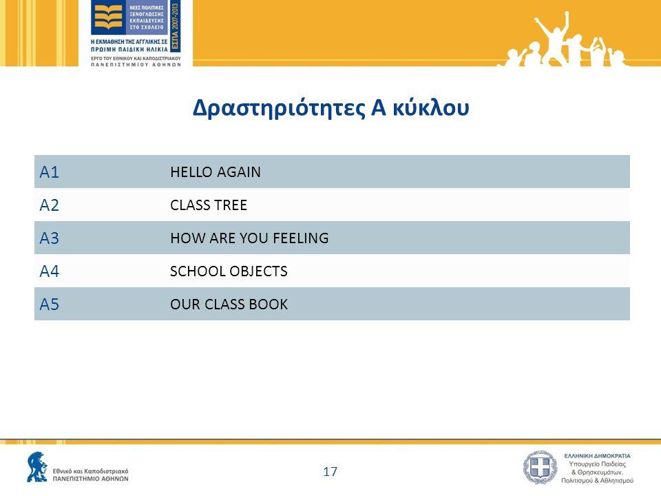 Δραστηριότητες Α κύκλου Α1 HELLO AGAIN A2 CLASS TREE A3 HOW ARE YOU FEELING A4 SCHOOL OBJECTS Α5 OUR CLASS BOOK 17