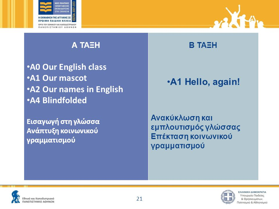 Beta English Α ΤΑΞΗ A0 Our English class A1 Our mascot A2 Our names in English A4 Blindfolded Εισαγωγή στη γλώσσα Ανάπτυξη κοινωνικού γραμματισμού Β ΤΑΞΗ A1 Hello, again.