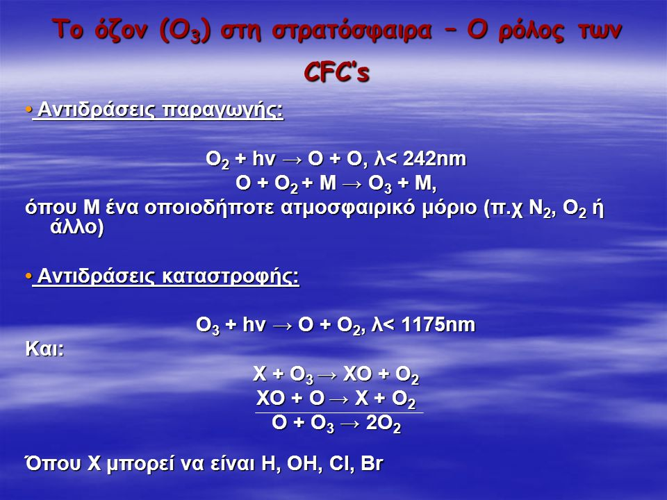 Το όζον (Ο 3 ) στη στρατόσφαιρα – Ο ρόλος των CFC's Aντιδράσεις παραγωγής: Aντιδράσεις παραγωγής: Ο 2 + hv → O + O, λ< 242nm O + O 2 + M → O 3 + M, όπ