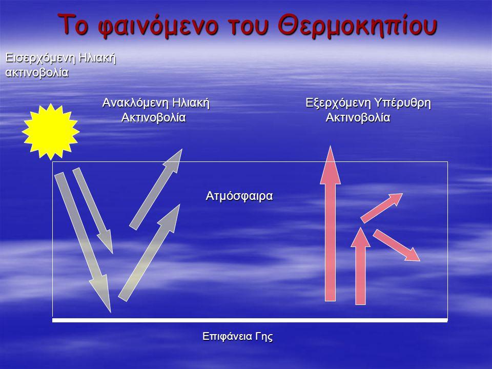 Οι κυριότερες ενώσεις που συμβάλλουν στο φαινόμενο του θερμοκηπίου Οι ανθρωπογενείς πηγές παίζουν κύριο ρόλο στην εκπομπή σημαντικών θερμοκηπικών αερίων Οι ανθρωπογενείς πηγές παίζουν κύριο ρόλο στην εκπομπή σημαντικών θερμοκηπικών αερίων Η ηλιακή ακτινοβολία και η υδροξυλική ρίζα είναι βασικοί συντελεστές καταστροφής των αερίων αυτών Η ηλιακή ακτινοβολία και η υδροξυλική ρίζα είναι βασικοί συντελεστές καταστροφής των αερίων αυτών