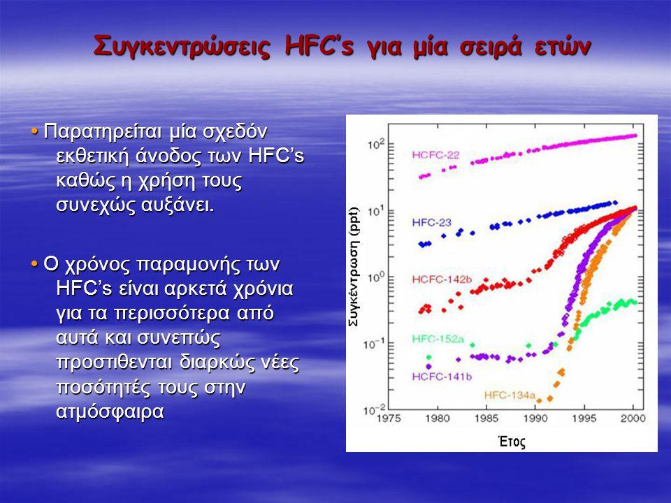 Συγκεντρώσεις HFC's για μία σειρά ετών Παρατηρείται μία σχεδόν εκθετική άνοδος των HFC's καθώς η χρήση τους συνεχώς αυξάνει. Παρατηρείται μία σχεδόν ε