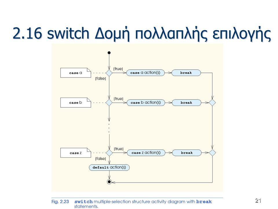 21 2.16 switch Δομή πολλαπλής επιλογής