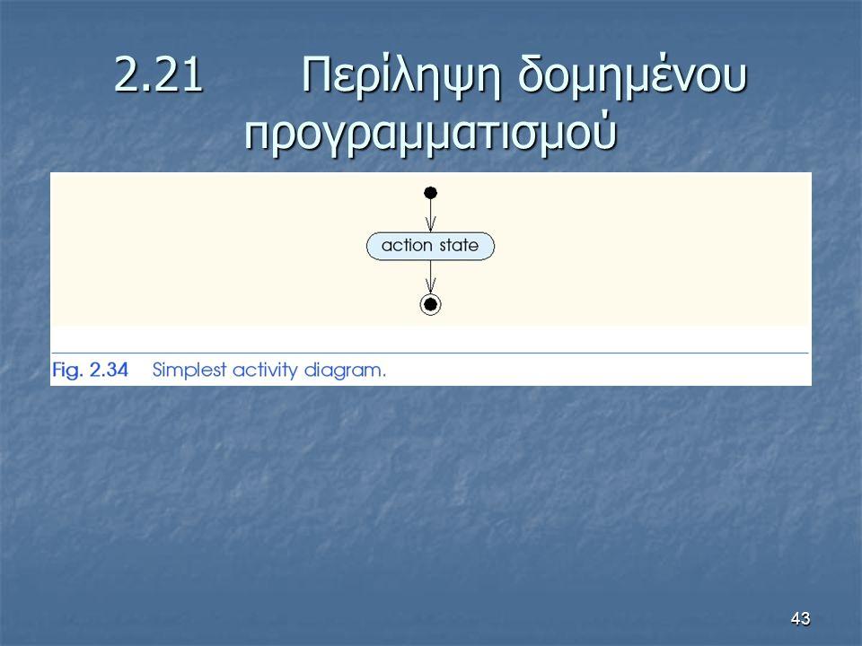 43 2.21 Περίληψη δομημένου προγραμματισμού