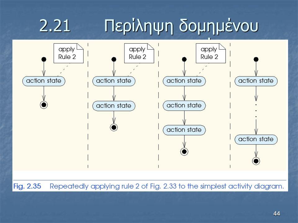 44 2.21 Περίληψη δομημένου προγραμματισμού