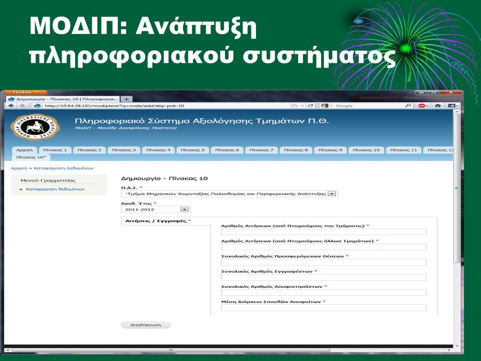 ΜΟΔΙΠ: Ανάπτυξη πληροφοριακού συστήματος