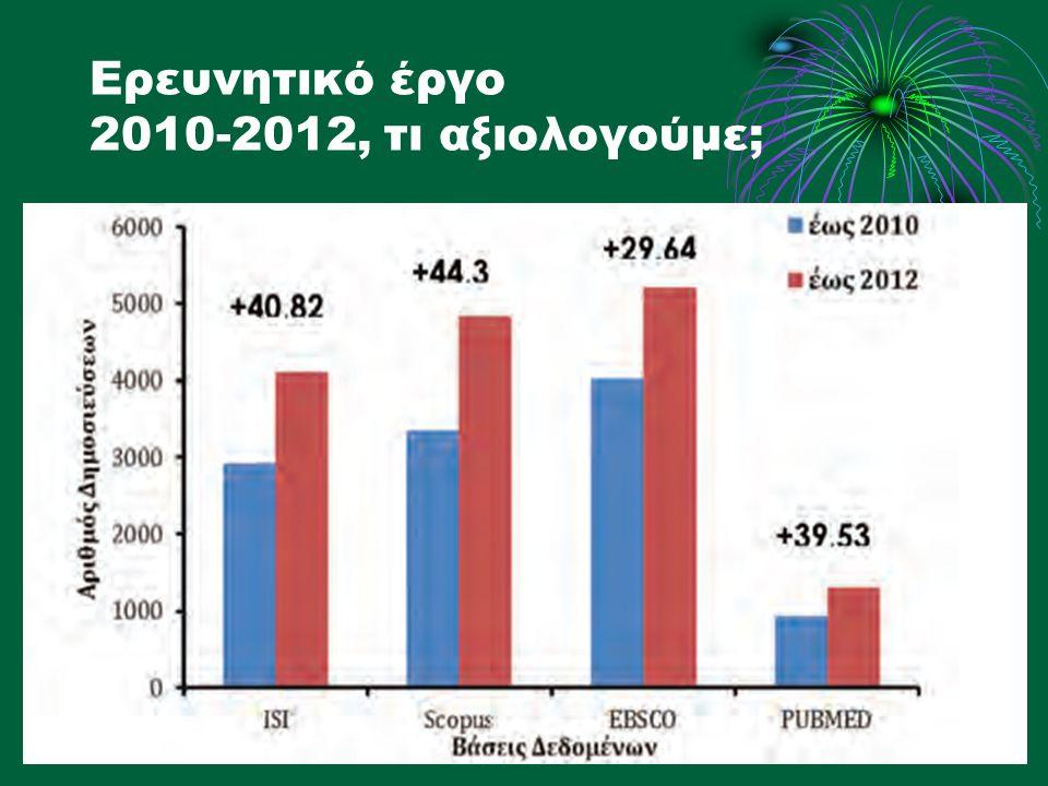 Ερευνητικό έργο 2010-2012, τι αξιολογούμε;