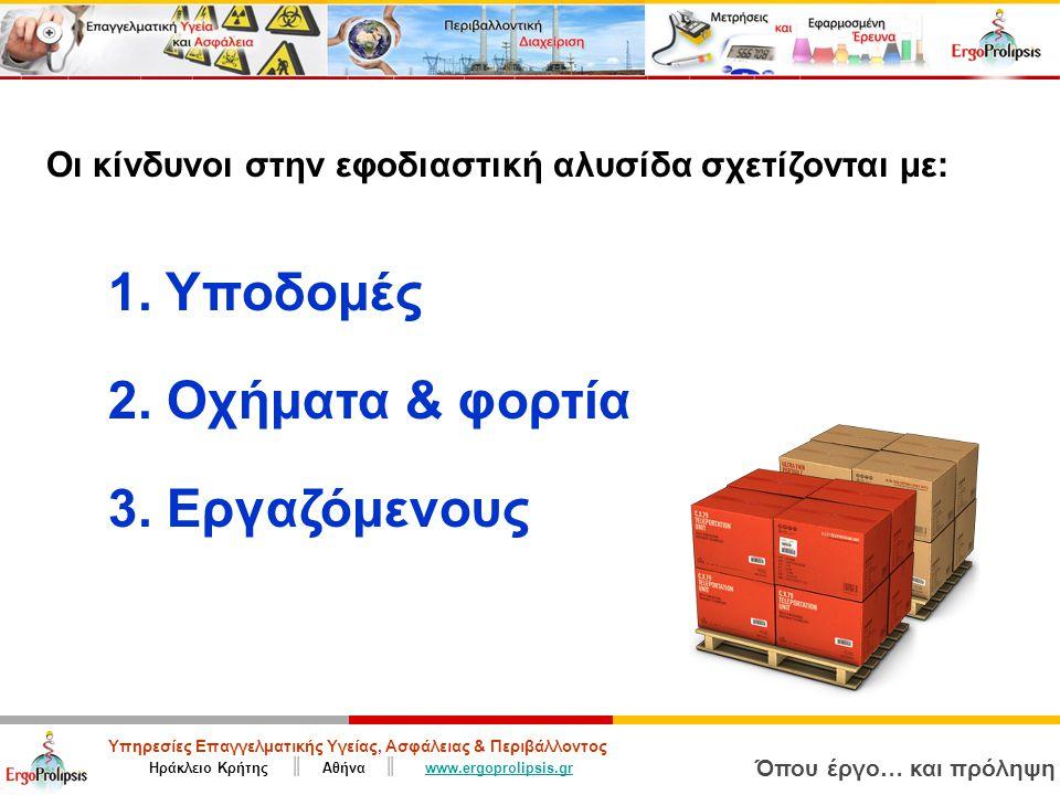 Υπηρεσίες Επαγγελματικής Υγείας, Ασφάλειας & Περιβάλλοντος Ηράκλειο Κρήτης ║ Αθήνα ║ www.ergoprolipsis.grwww.ergoprolipsis.gr Όπου έργο… και πρόληψη Οι κίνδυνοι στην εφοδιαστική αλυσίδα σχετίζονται με: 1.