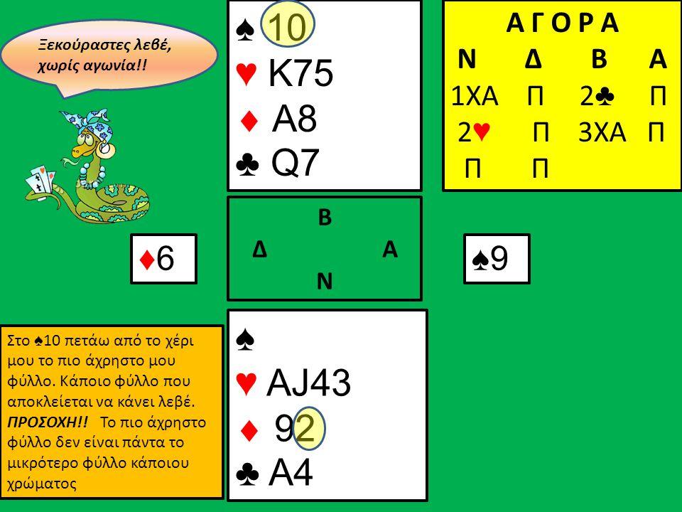 ♠ 10 ♥ K75  A8 ♣ Q7 ♠ ♥ AJ43  92 ♣ A4 Β Δ Α Ν Α Γ Ο Ρ Α N Δ Β Α 1ΧΑ Π 2 ♣ Π 2 ♥ Π 3XA Π Π Π ♦6♦6♠9 Ξεκούραστες λεβέ, χωρίς αγωνία!.