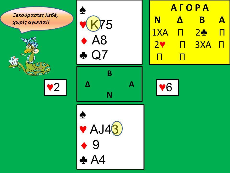 ♠ ♥ K75  A8 ♣ Q7 ♠ ♥ AJ43  9 ♣ A4 Β Δ Α Ν Α Γ Ο Ρ Α N Δ Β Α 1ΧΑ Π 2 ♣ Π 2 ♥ Π 3XA Π Π Π ♥2♥2♥6♥6 Ξεκούραστες λεβέ, χωρίς αγωνία!!