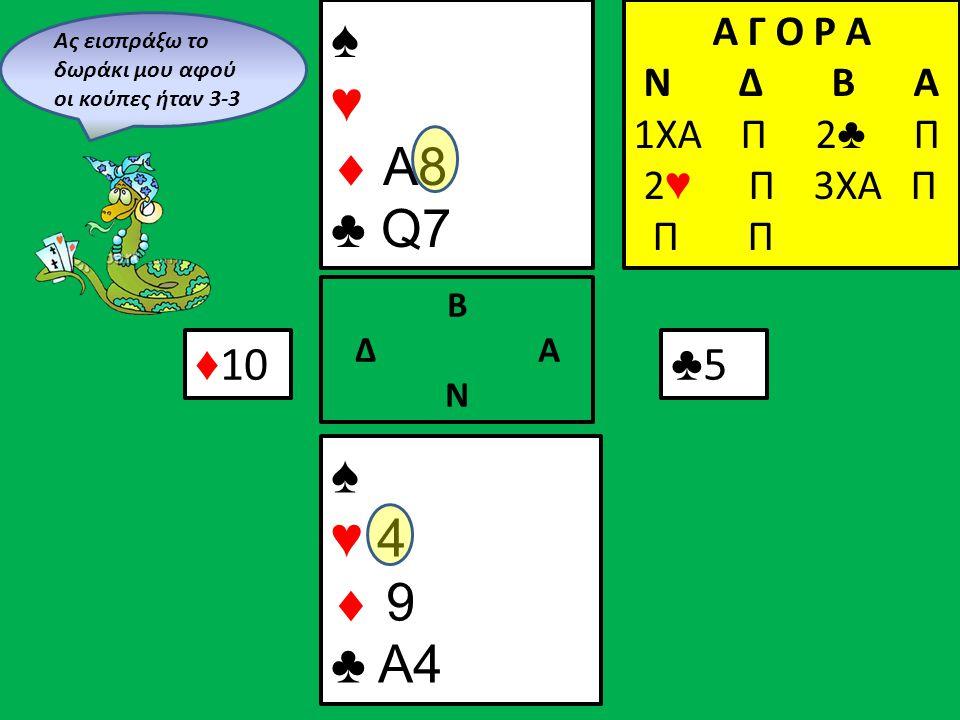♠ ♥  A8 ♣ Q7 ♠ ♥ 4  9 ♣ A4 Β Δ Α Ν Α Γ Ο Ρ Α N Δ Β Α 1ΧΑ Π 2 ♣ Π 2 ♥ Π 3XA Π Π Π ♦ 10 ♣5♣5 Ας εισπράξω το δωράκι μου αφού οι κούπες ήταν 3-3