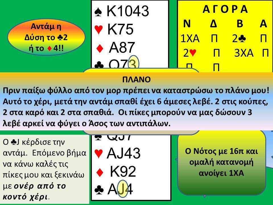 Α Γ Ο Ρ Α N Δ Β Α 1ΧΑ Π ♠ K1043 ♥ K75  A87 ♣ Q73 ♠ QJ7 ♥ AJ43  K92 ♣ AJ4 Β Δ Α Ν Α Γ Ο Ρ Α N Δ Β Α 1ΧΑ Π 2 ♣ Π Α Γ Ο Ρ Α N Δ Β Α 1ΧΑ Π 2 ♣ Π 2 ♥ Π 3XA Π Π Π ♣2♣2♣10 Ο ♣ J κέρδισε την αντάμ.