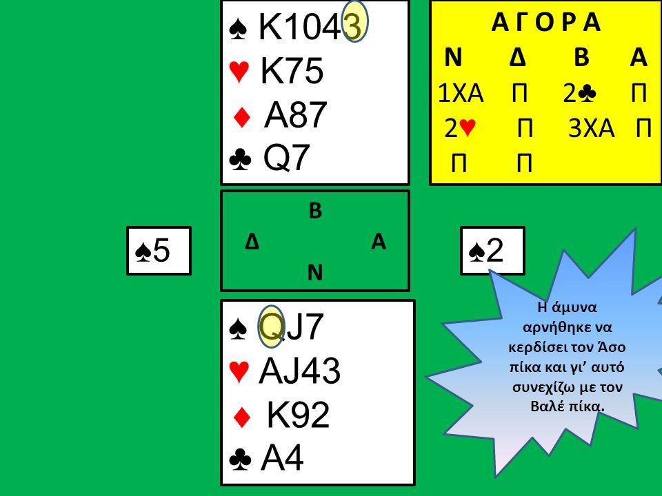 Α Γ Ο Ρ Α N Δ Β Α 1ΧΑ Π ♠ K1043 ♥ K75  A87 ♣ Q7 ♠ QJ7 ♥ AJ43  K92 ♣ A4 Β Δ Α Ν Α Γ Ο Ρ Α N Δ Β Α 1ΧΑ Π 2 ♣ Π Α Γ Ο Ρ Α N Δ Β Α 1ΧΑ Π 2 ♣ Π 2 ♥ Π 3XA Π Π Π ♠5♠5♠2 Η άμυνα αρνήθηκε να κερδίσει τον Άσο πίκα και γι' αυτό συνεχίζω με τον Βαλέ πίκα.