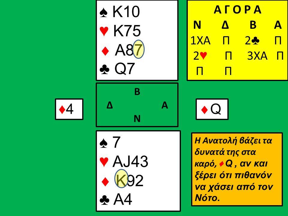 Α Γ Ο Ρ Α N Δ Β Α 1ΧΑ Π ♠ K10 ♥ K75  A87 ♣ Q7 ♠ 7 ♥ AJ43  K92 ♣ A4 Β Δ Α Ν Α Γ Ο Ρ Α N Δ Β Α 1ΧΑ Π 2 ♣ Π Α Γ Ο Ρ Α N Δ Β Α 1ΧΑ Π 2 ♣ Π 2 ♥ Π 3XA Π Π Π ♦4♦4 QQ H Ανατολή βάζει τα δυνατά της στα καρό,  Q, αν και ξέρει ότι πιθανόν να χάσει από τον Νότο.