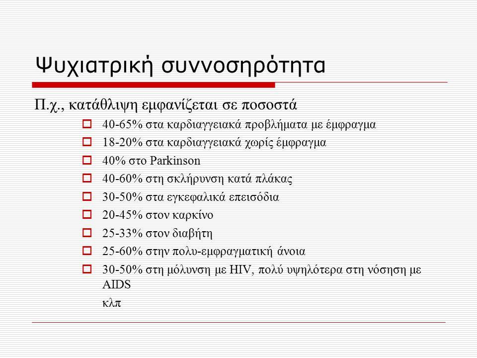 Ψυχιατρική συννοσηρότητα Π.χ., κατάθλιψη εμφανίζεται σε ποσοστά  40-65% στα καρδιαγγειακά προβλήματα με έμφραγμα  18-20% στα καρδιαγγειακά χωρίς έμφραγμα  40% στο Parkinson  40-60% στη σκλήρυνση κατά πλάκας  30-50% στα εγκεφαλικά επεισόδια  20-45% στον καρκίνο  25-33% στον διαβήτη  25-60% στην πολυ-εμφραγματική άνοια  30-50% στη μόλυνση με HIV, πολύ υψηλότερα στη νόσηση με AIDS κλπ