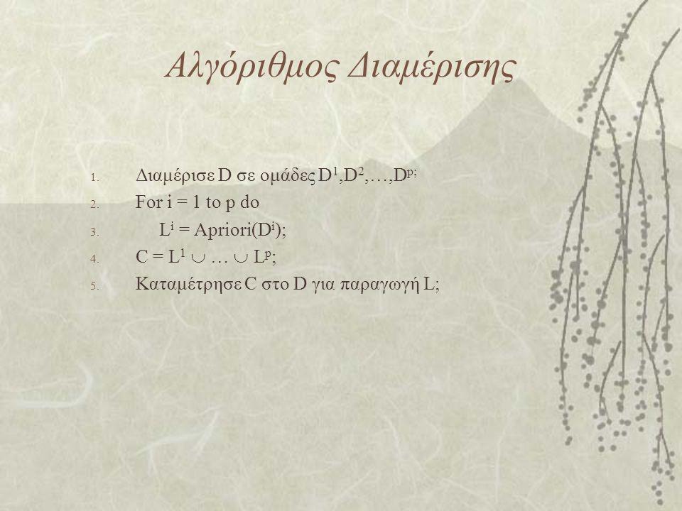 Αλγόριθμος Διαμέρισης 1. Διαμέρισε D σε ομάδες D 1,D 2,…,D p; 2.