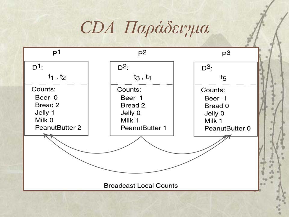 CDA Παράδειγμα