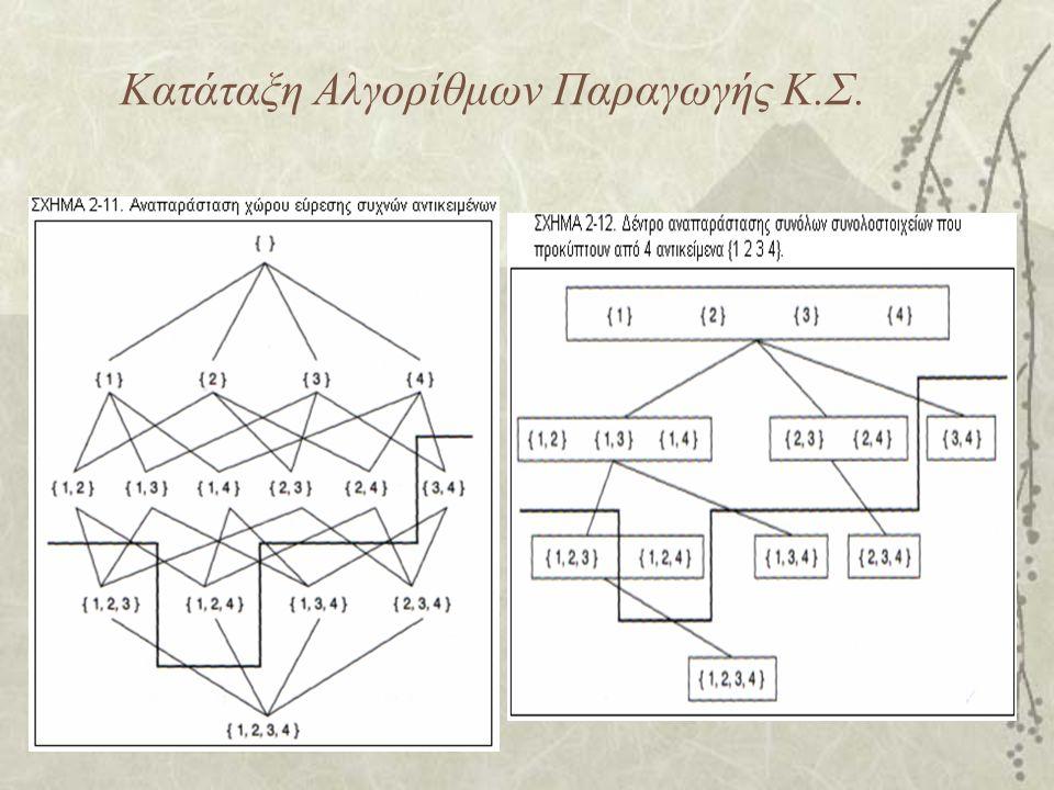 Κατάταξη Αλγορίθμων Παραγωγής Κ.Σ.