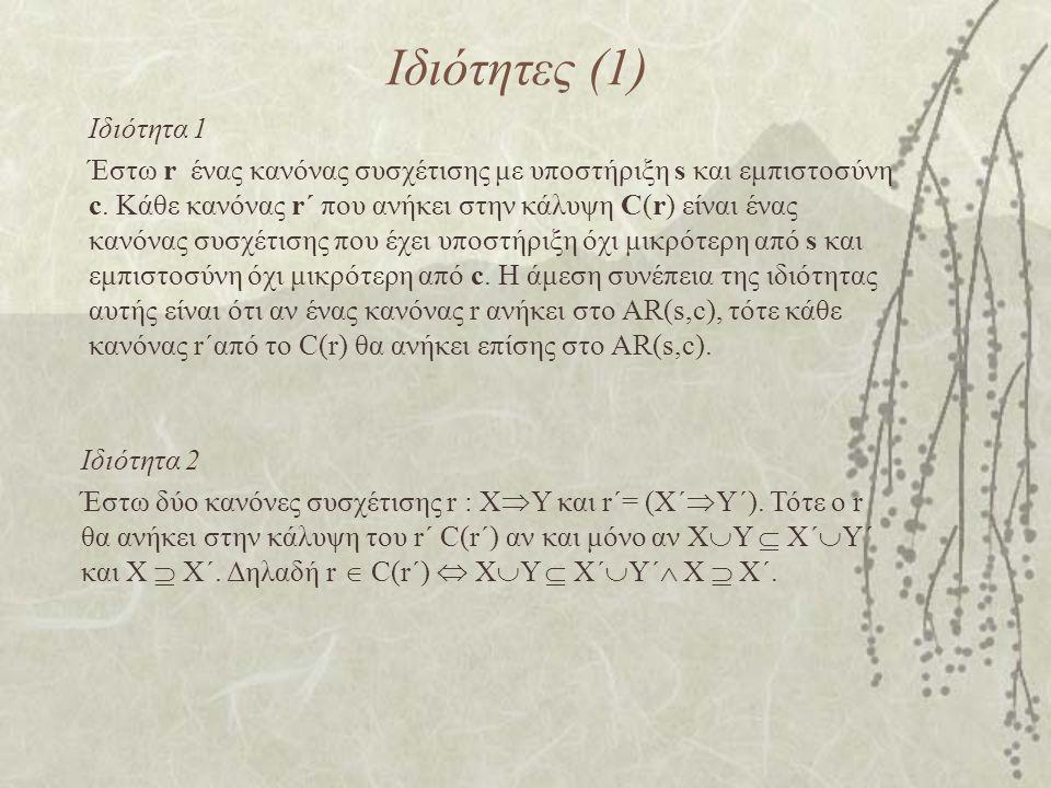 Ιδιότητες (1) Ιδιότητα 1 Έστω r ένας κανόνας συσχέτισης με υποστήριξη s και εμπιστοσύνη c.
