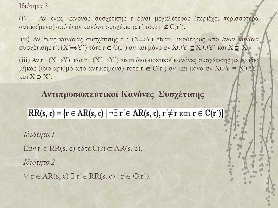 Ιδιότητα 3 (i) Αν ένας κανόνας συσχέτισης r είναι μεγαλύτερος (περιέχει περισσότερα αντικείμενα) από έναν κανόνα συσχέτισης r΄ τότε r  C(r΄).