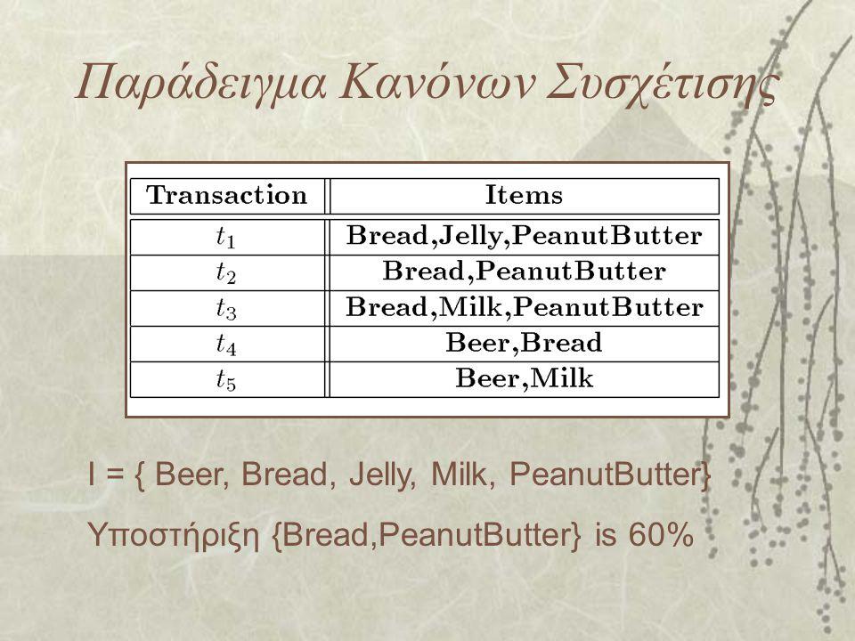 Παράδειγμα Κανόνων Συσχέτισης I = { Beer, Bread, Jelly, Milk, PeanutButter} Υποστήριξη {Bread,PeanutButter} is 60%