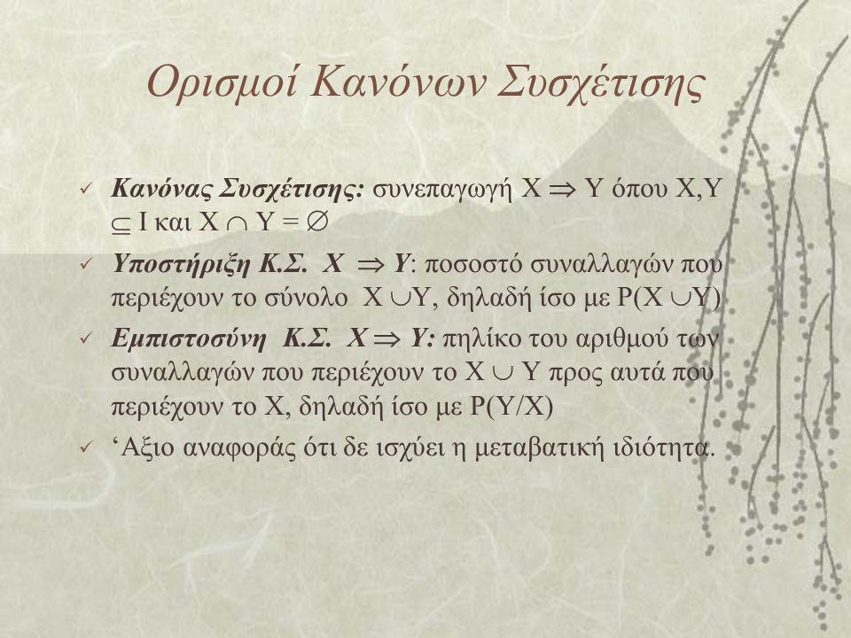 Ορισμοί Κανόνων Συσχέτισης Κανόνας Συσχέτισης: συνεπαγωγή X  Y όπου X,Y  I και X  Y =  Υποστήριξη Κ.Σ.