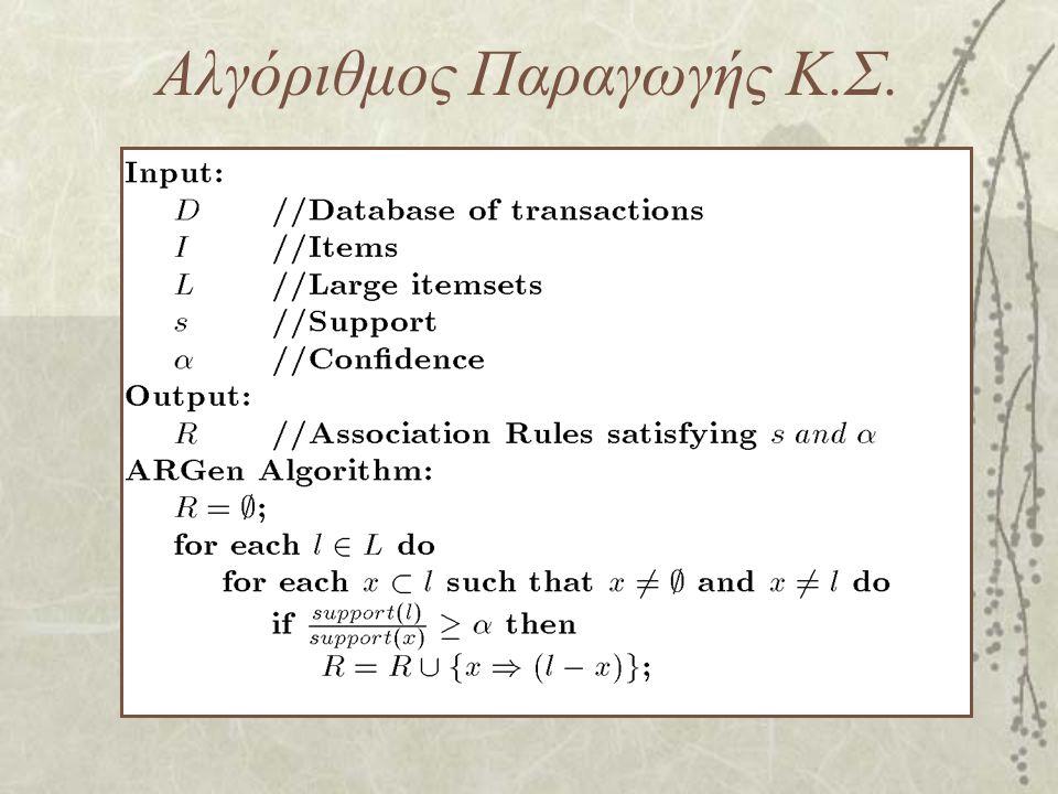 Αλγόριθμος Παραγωγής Κ.Σ.