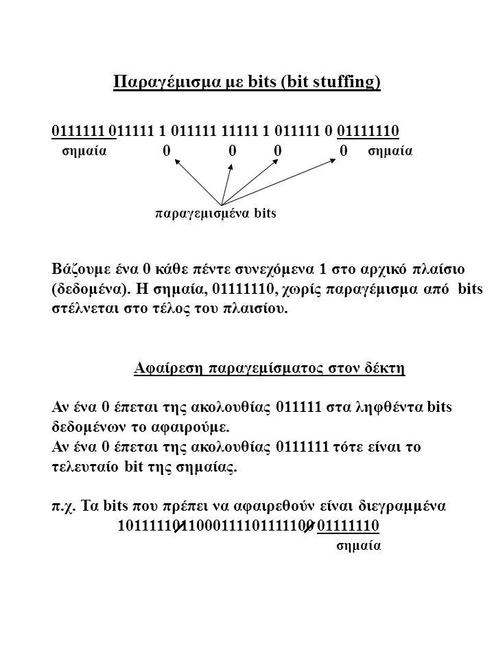 Παραγέμισμα με bits (bit stuffing) 0111111 011111 1 011111 11111 1 011111 0 01111110 0 0 0 0 Βάζουμε ένα 0 κάθε πέντε συνεχόμενα 1 στο αρχικό πλαίσιο (δεδομένα).