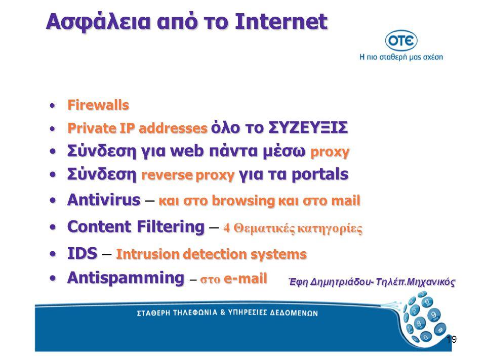 19 Ασφάλεια από το Internet FirewallsFirewalls Private IP addresses όλο το ΣΥΖΕΥΞΙΣPrivate IP addresses όλο το ΣΥΖΕΥΞΙΣ Σύνδεση για web πάντα μέσω proxyΣύνδεση για web πάντα μέσω proxy Σύνδεση reverse proxy για τα portalsΣύνδεση reverse proxy για τα portals Antivirus και στο browsing και στο mailAntivirus – και στο browsing και στο mail Content Filtering 4 Θεματικές κατηγορίεςContent Filtering – 4 Θεματικές κατηγορίες IDS Intrusion detection systemsIDS – Intrusion detection systems Antispamming στο e-mailAntispamming – στο e-mail Έφη Δημητριάδου- Τηλέπ.Μηχανικός