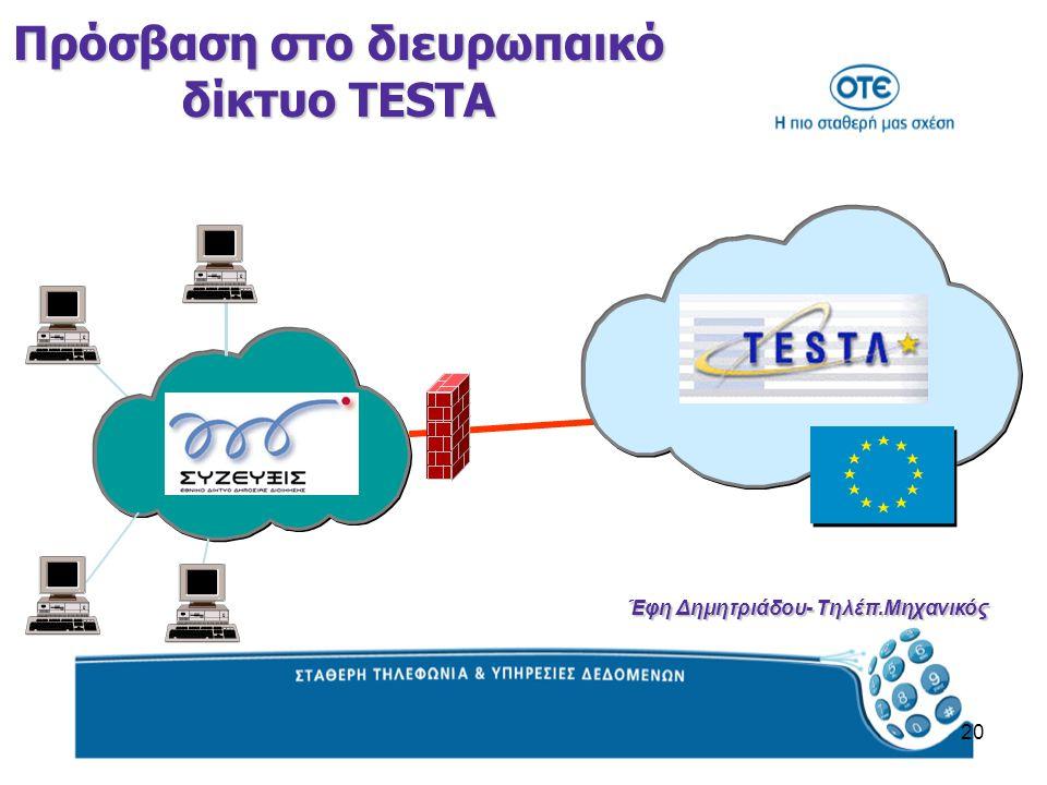 20 Πρόσβαση στο διευρωπαικό δίκτυο TESTA Έφη Δημητριάδου- Τηλέπ.Μηχανικός