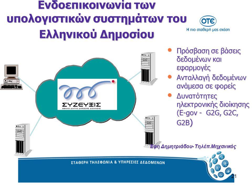 21 Πρόσβαση σε βάσεις δεδομένων και εφαρμογές Πρόσβαση σε βάσεις δεδομένων και εφαρμογές Ανταλλαγή δεδομένων ανάμεσα σε φορείς Ανταλλαγή δεδομένων ανάμεσα σε φορείς Δυνατότητες ηλεκτρονικής διοίκησης (E-gov - G2G, G2C, G2B ) Δυνατότητες ηλεκτρονικής διοίκησης (E-gov - G2G, G2C, G2B ) Ενδοεπικοινωνία των υπολογιστικών συστημάτων του Ελληνικού Δημοσίου Έφη Δημητριάδου- Τηλέπ.Μηχανικός