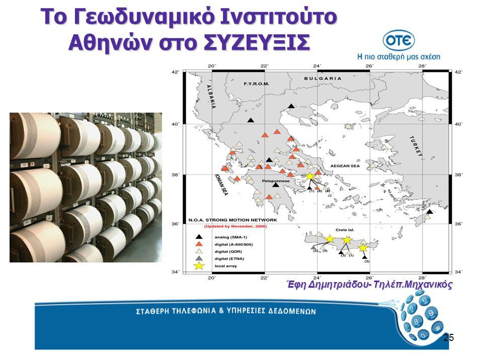 25 Το Γεωδυναμικό Ινστιτούτο Αθηνών στο ΣΥΖΕΥΞΙΣ Έφη Δημητριάδου- Τηλέπ.Μηχανικός