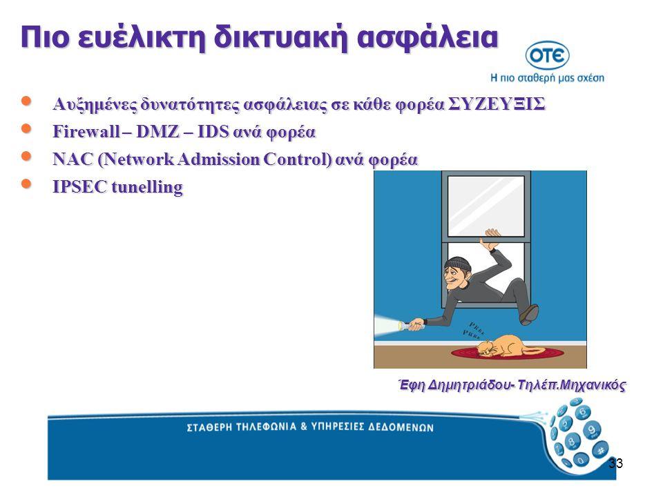 33 Αυξημένες δυνατότητες ασφάλειας σε κάθε φορέα ΣΥΖΕΥΞΙΣ Αυξημένες δυνατότητες ασφάλειας σε κάθε φορέα ΣΥΖΕΥΞΙΣ Firewall – DMZ – IDS ανά φορέα Firewall – DMZ – IDS ανά φορέα NAC (Network Admission Control) ανά φορέα NAC (Network Admission Control) ανά φορέα IPSEC tunelling IPSEC tunelling Πιο ευέλικτη δικτυακή ασφάλεια Έφη Δημητριάδου- Τηλέπ.Μηχανικός