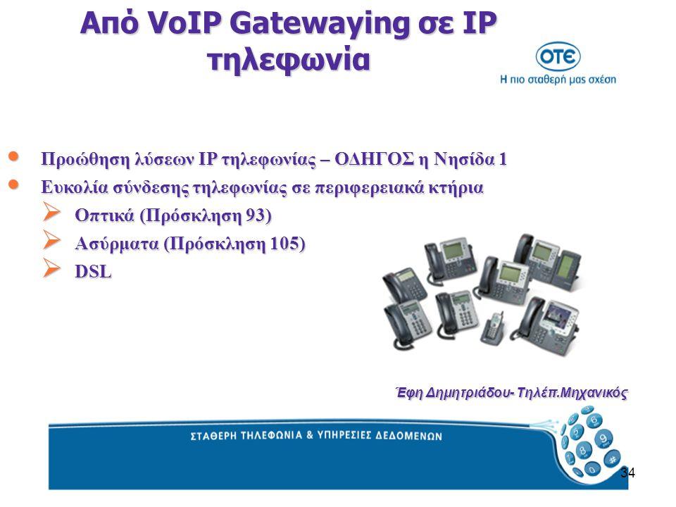 34 Προώθηση λύσεων IP τηλεφωνίας – ΟΔΗΓΟΣ η Νησίδα 1 Προώθηση λύσεων IP τηλεφωνίας – ΟΔΗΓΟΣ η Νησίδα 1 Ευκολία σύνδεσης τηλεφωνίας σε περιφερειακά κτήρια Ευκολία σύνδεσης τηλεφωνίας σε περιφερειακά κτήρια  Οπτικά (Πρόσκληση 93)  Ασύρματα (Πρόσκληση 105)  DSL Από VoIP Gatewaying σε IP τηλεφωνία Έφη Δημητριάδου- Τηλέπ.Μηχανικός