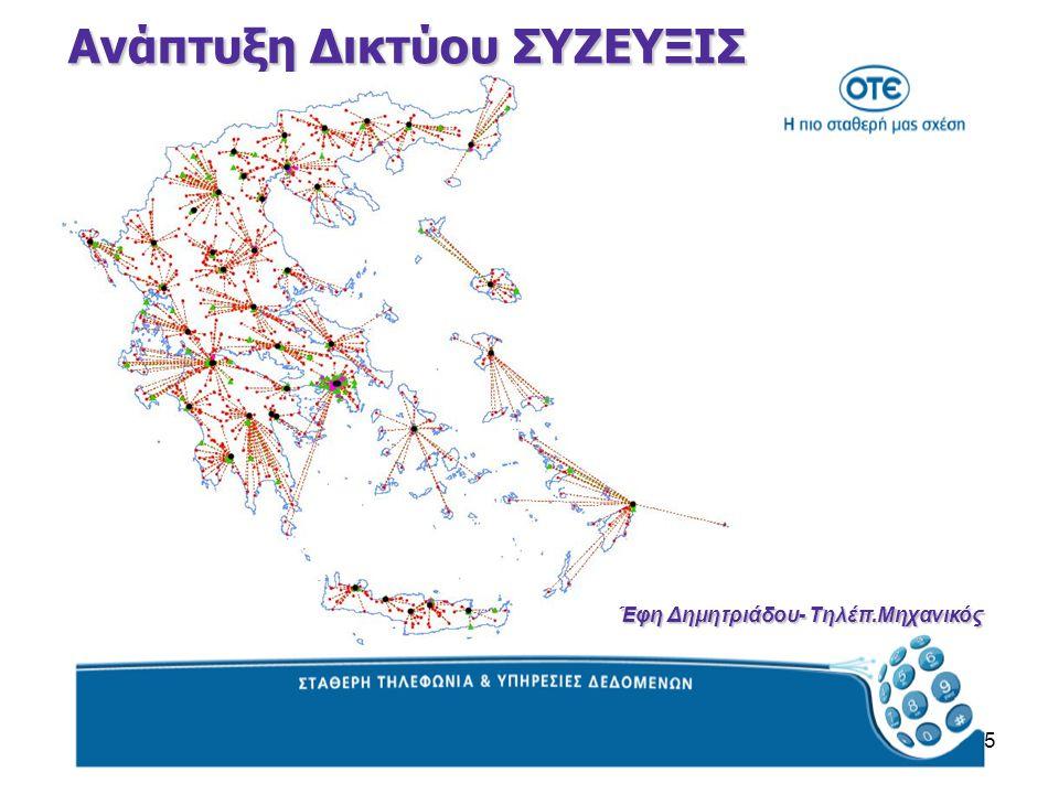 5 Ανάπτυξη Δικτύου ΣΥΖΕΥΞΙΣ Έφη Δημητριάδου- Τηλέπ.Μηχανικός